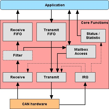 Download free introduction pdf applications data structures to with